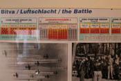 Übersicht der beteiligten deutschen und amerikanischen Verbände